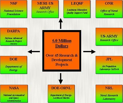 fundingpage